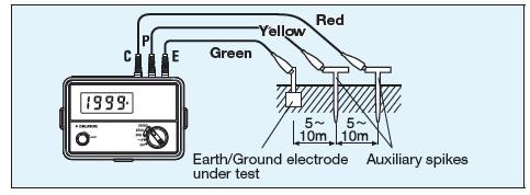 Cần cắm cọc bổ trợ trước khi đấu nối dây nối