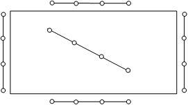 Phương pháp đo điện trở suất của đất Schlumberger